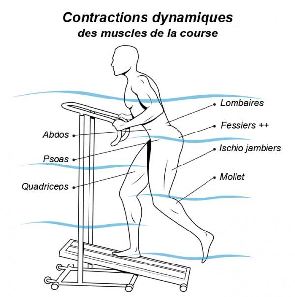 Aquarunner Tapis De Course Aquatique Archimede